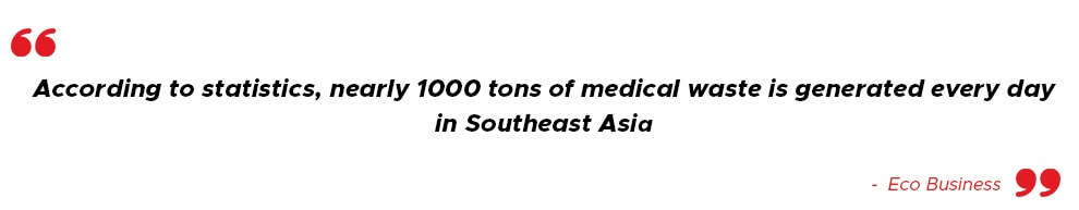 Medical waste generated every day | SG Analytics