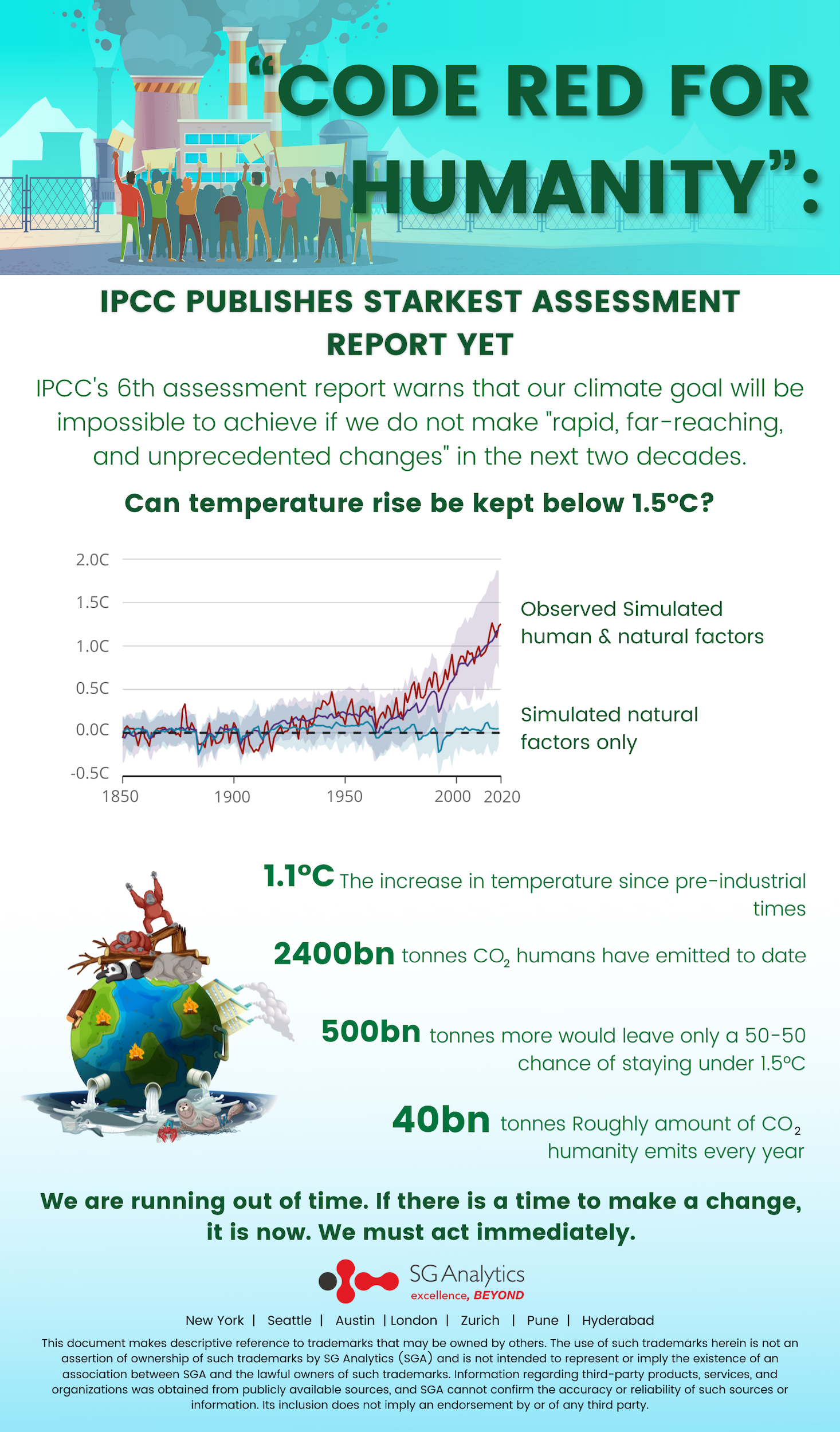Code Red for Humanity IPCC Publishes Starkest Assessment Report Yet